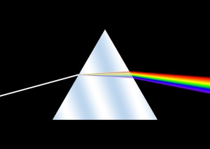 A prism in action